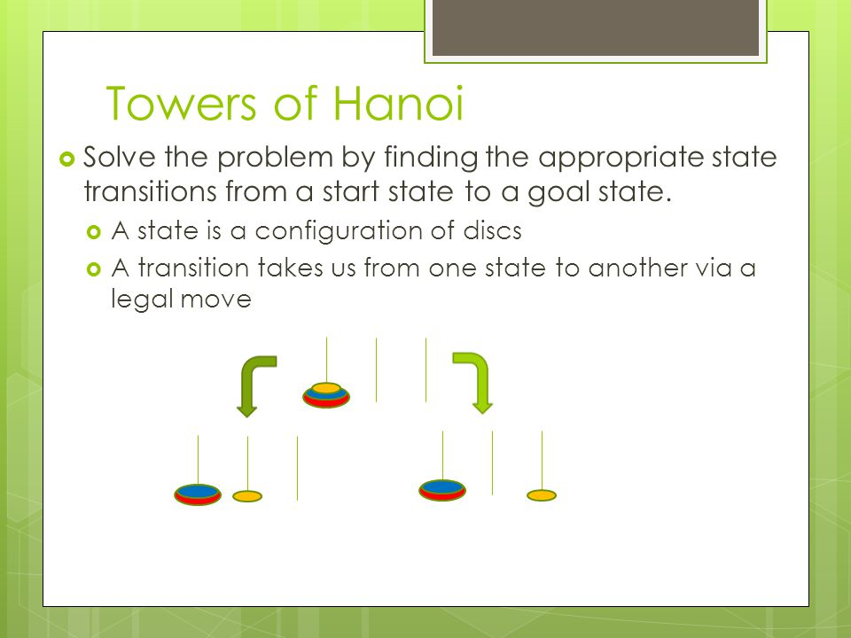 Towers of Hanoi Solve the problem by finding the appropriate state transitions from a start state to a goal state.