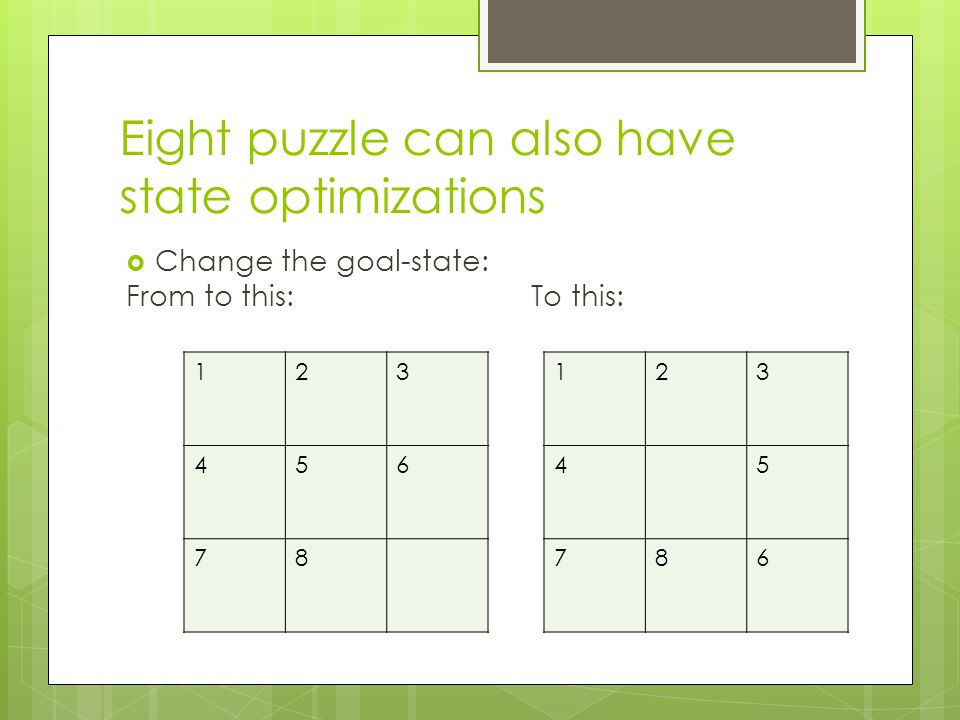 Eight puzzle can also have state optimizations