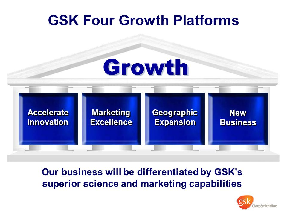GSK Four Growth Platforms