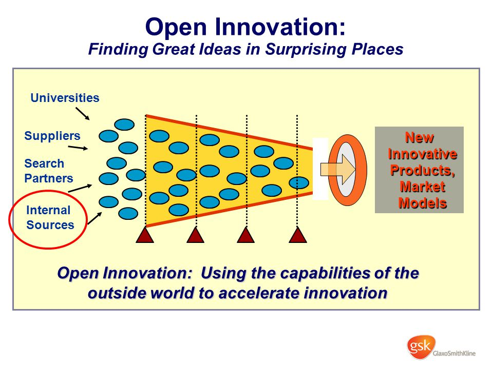Open Innovation: Finding Great Ideas in Surprising Places