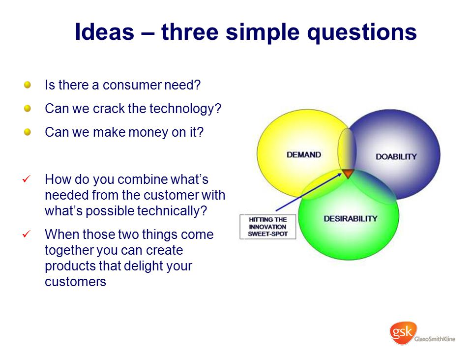 Ideas – three simple questions