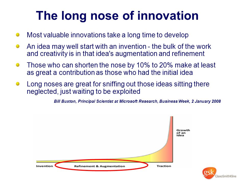 The long nose of innovation