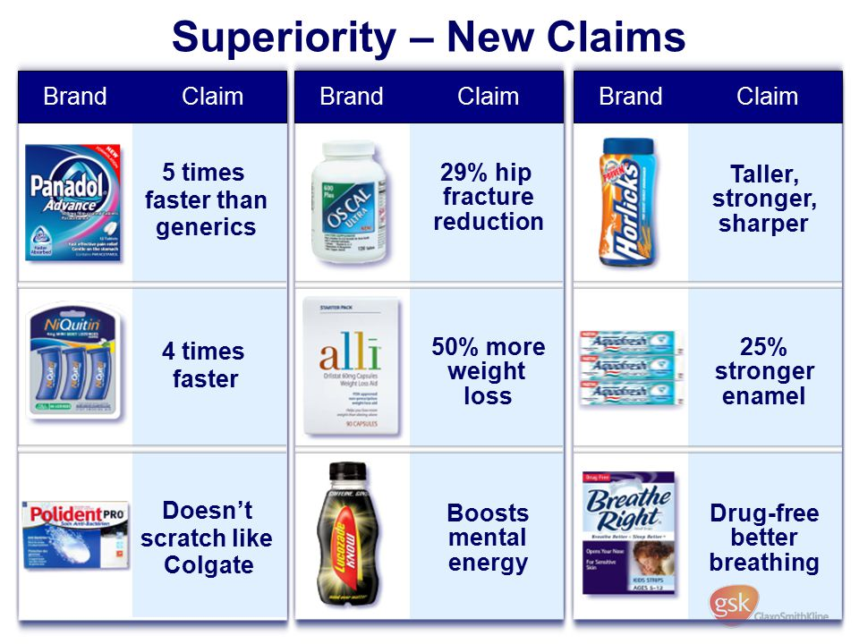 Superiority – New Claims