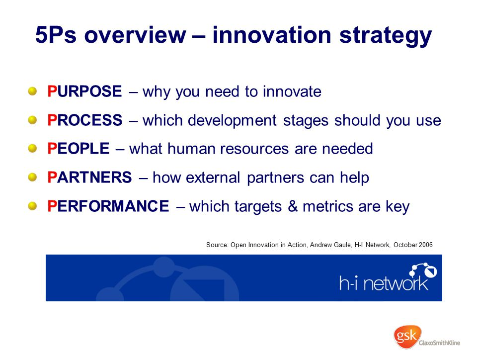 5Ps overview – innovation strategy