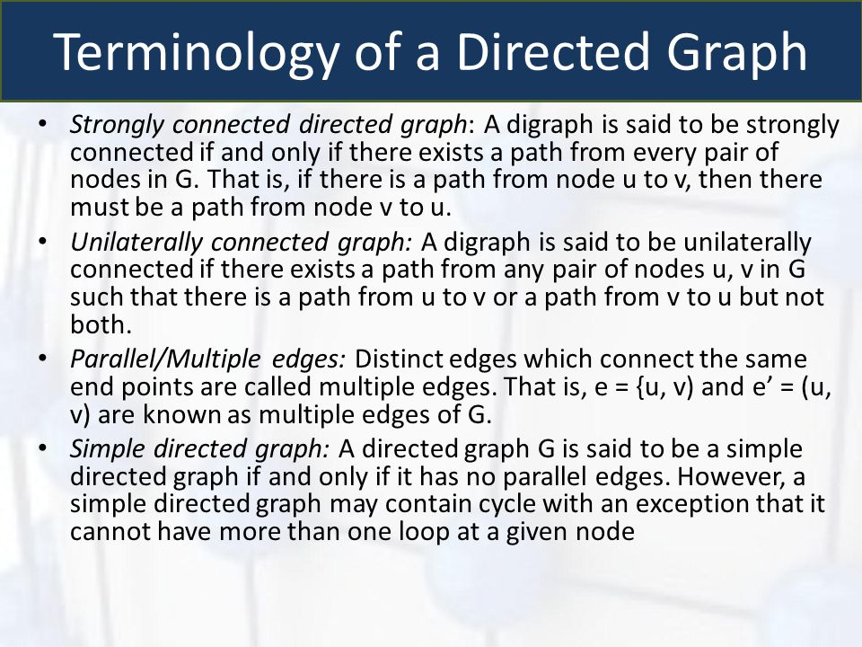 Terminology of a Directed Graph