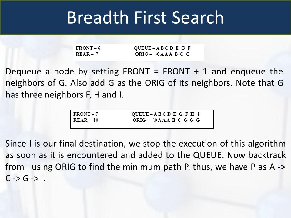 Breadth First Search FRONT = 6 QUEUE = A B C D E G F. REAR = 7 ORIG = \0 A A A B C G.