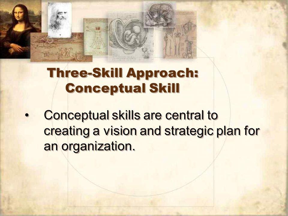 Three-Skill Approach: Conceptual Skill