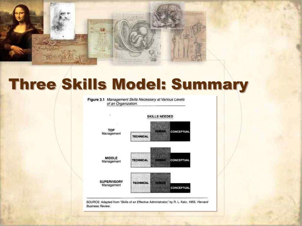 Three Skills Model: Summary