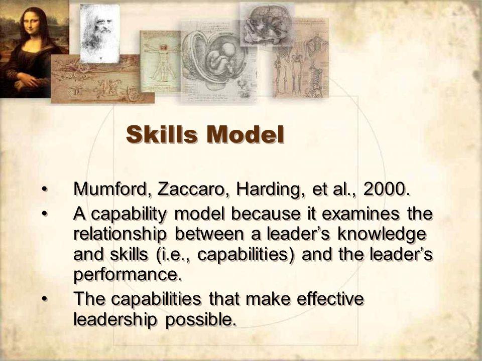 Skills Model Mumford, Zaccaro, Harding, et al., 2000.