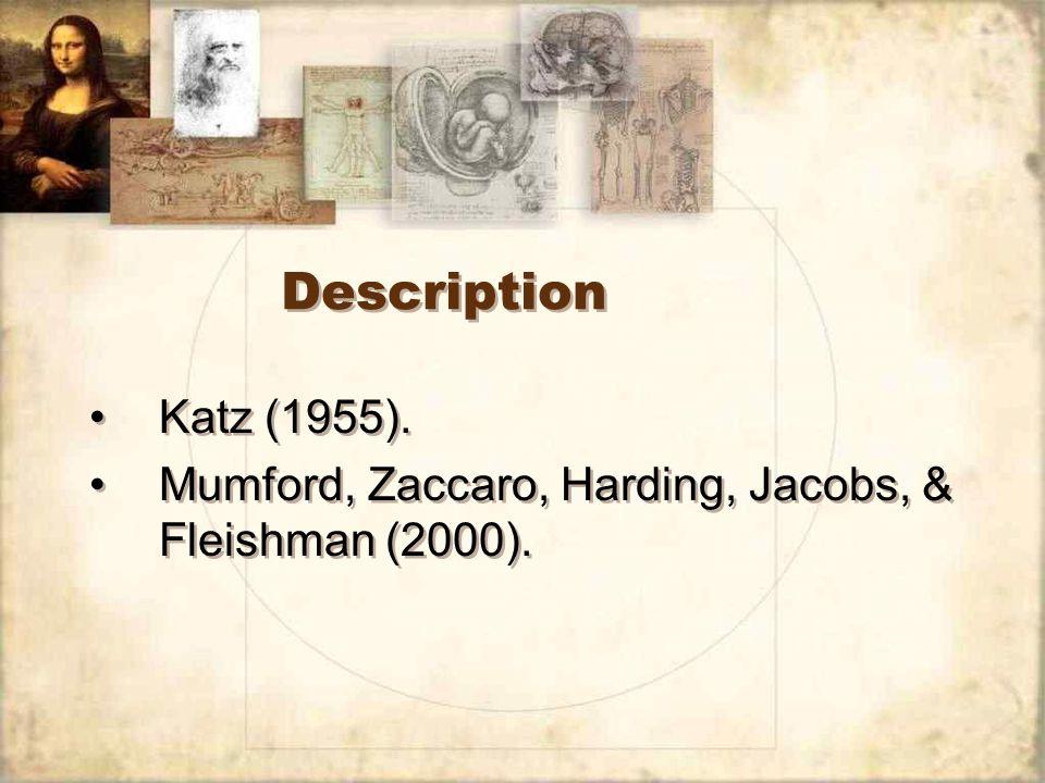 Description Katz (1955). Mumford, Zaccaro, Harding, Jacobs, & Fleishman (2000).