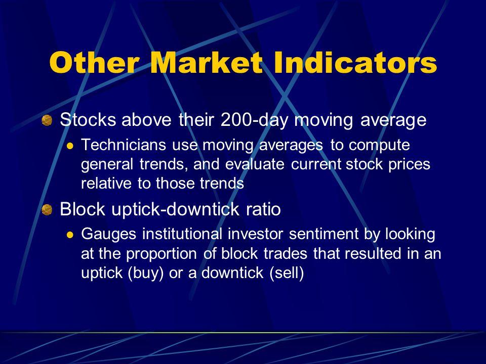 Other Market Indicators