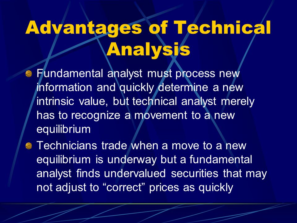 Advantages of Technical Analysis