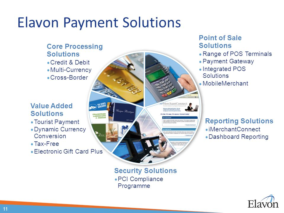 Elavon Payment Solutions