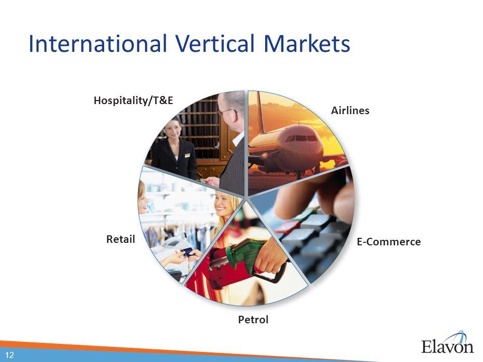 International Vertical Markets