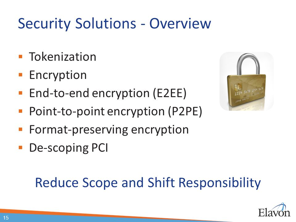 Security Solutions - Overview