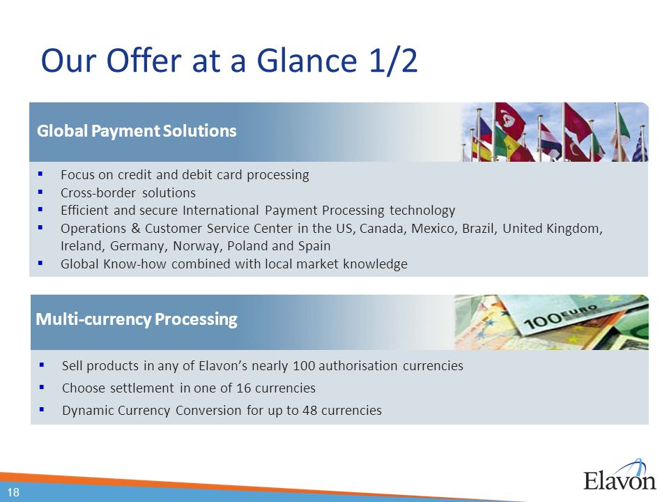 Our Offer at a Glance 1/2 Global Payment Solutions