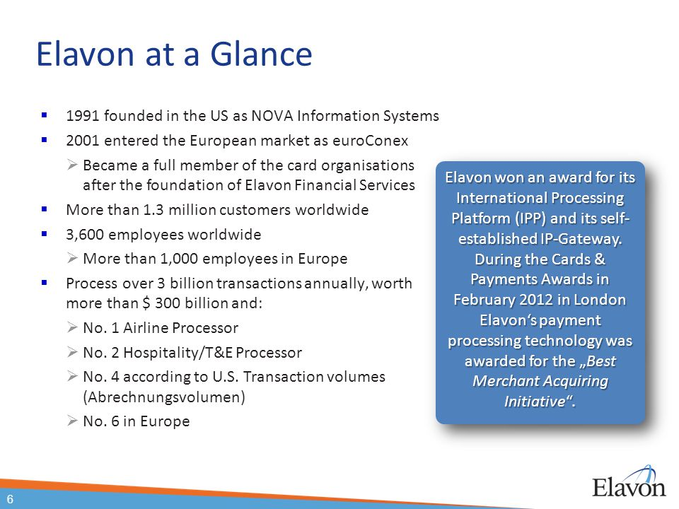 Elavon at a Glance 1991 founded in the US as NOVA Information Systems