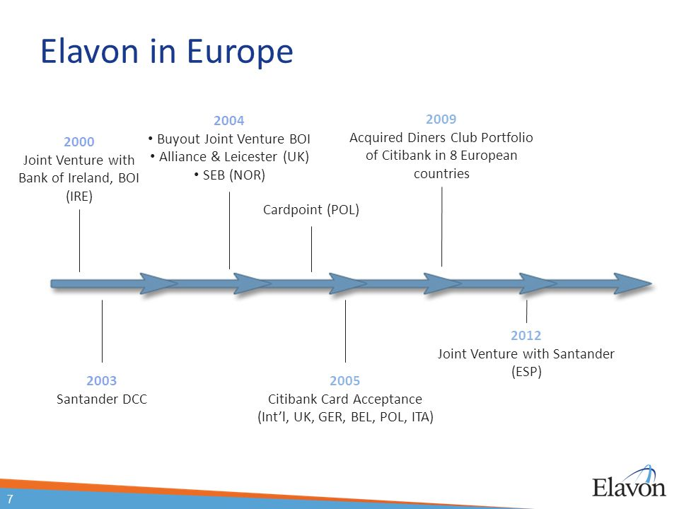 Elavon in Europe 2004 • Buyout Joint Venture BOI