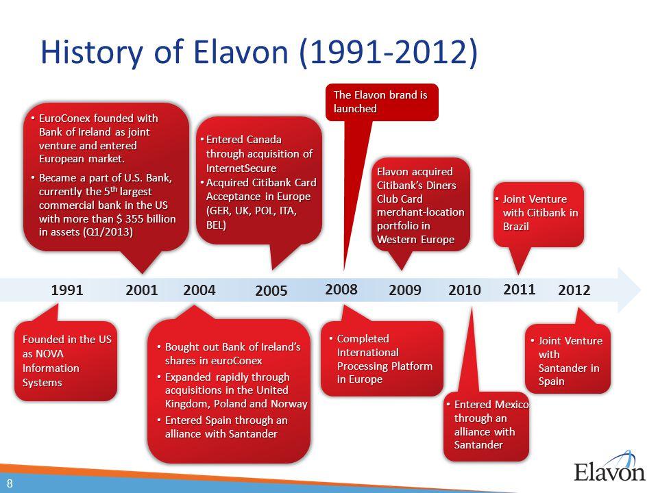 Über Elavon History of Elavon (1991-2012) The Elavon brand is launched.