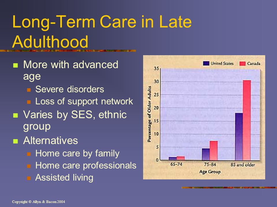 Long-Term Care in Late Adulthood