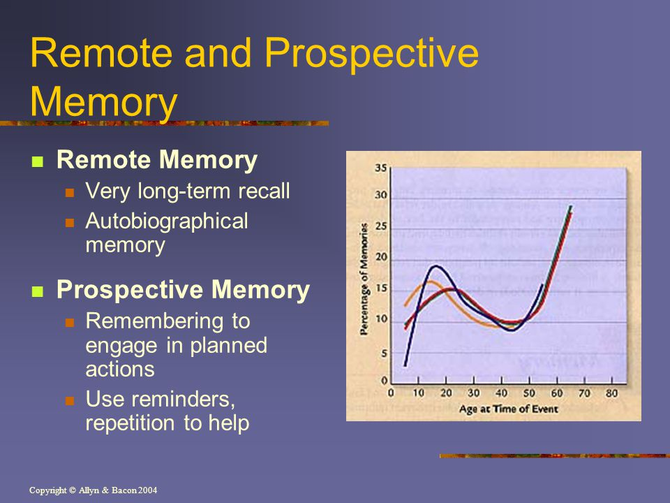 Remote and Prospective Memory