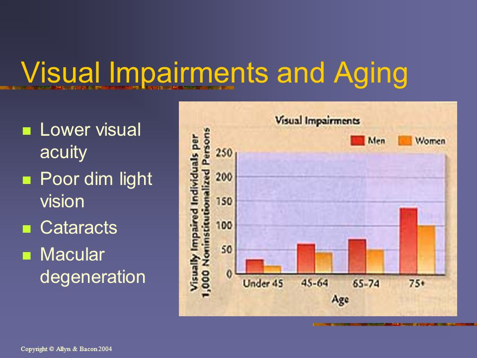 Visual Impairments and Aging