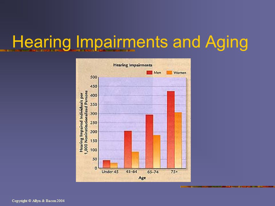 Hearing Impairments and Aging