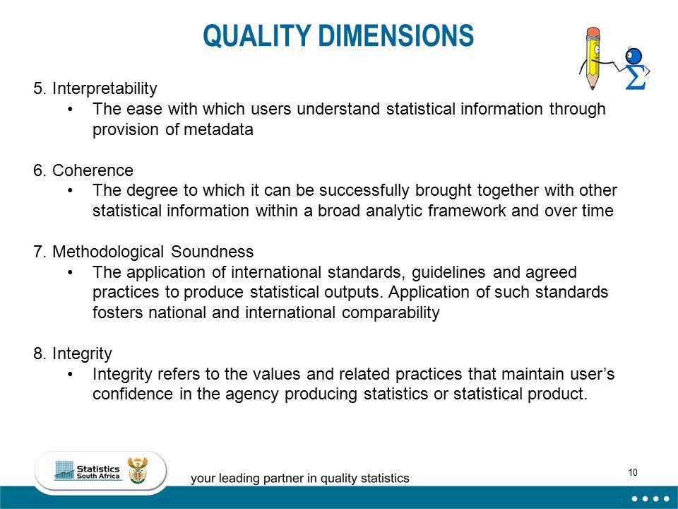 QUALITY DIMENSIONS 5. Interpretability