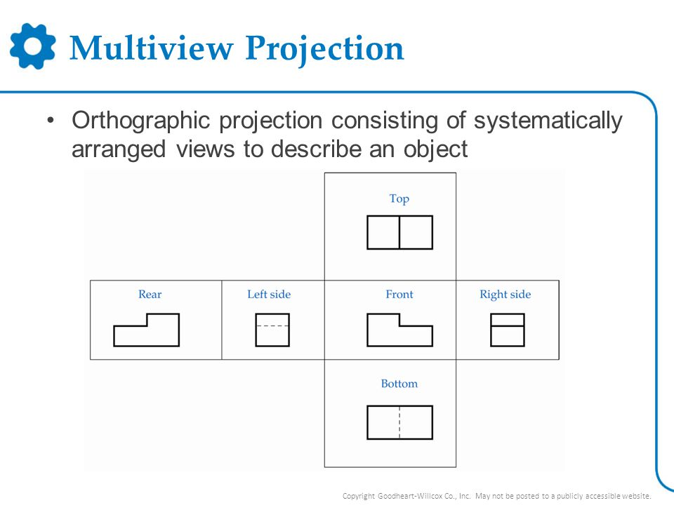 Multiview Projection Orthographic projection consisting of systematically arranged views to describe an object.