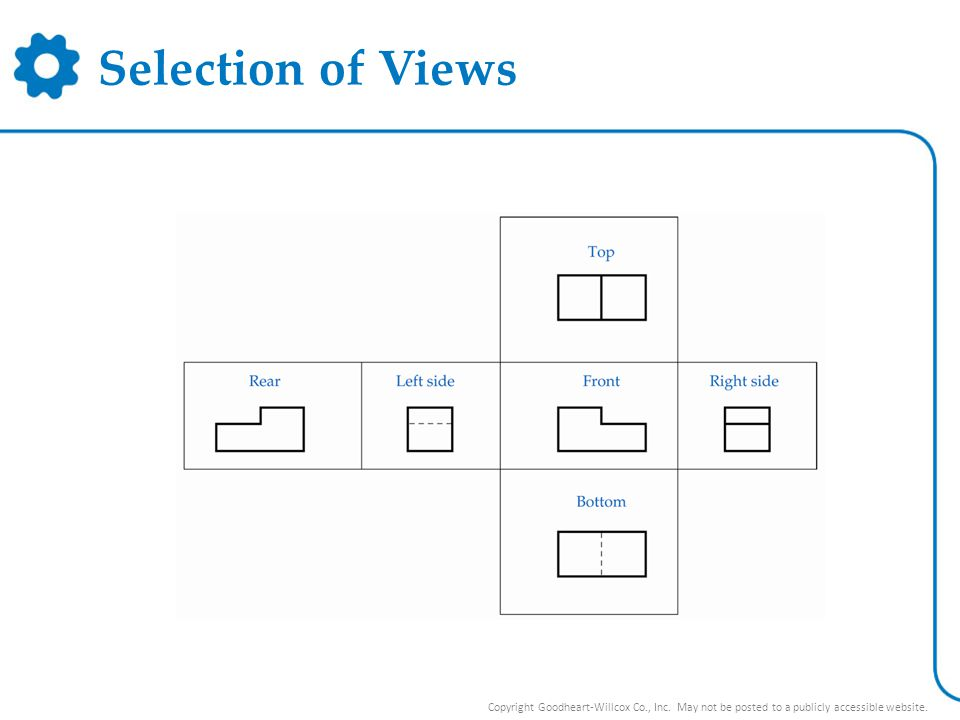 Selection of Views