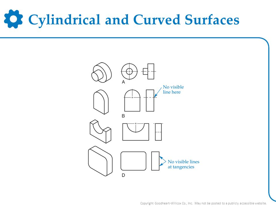 Cylindrical and Curved Surfaces