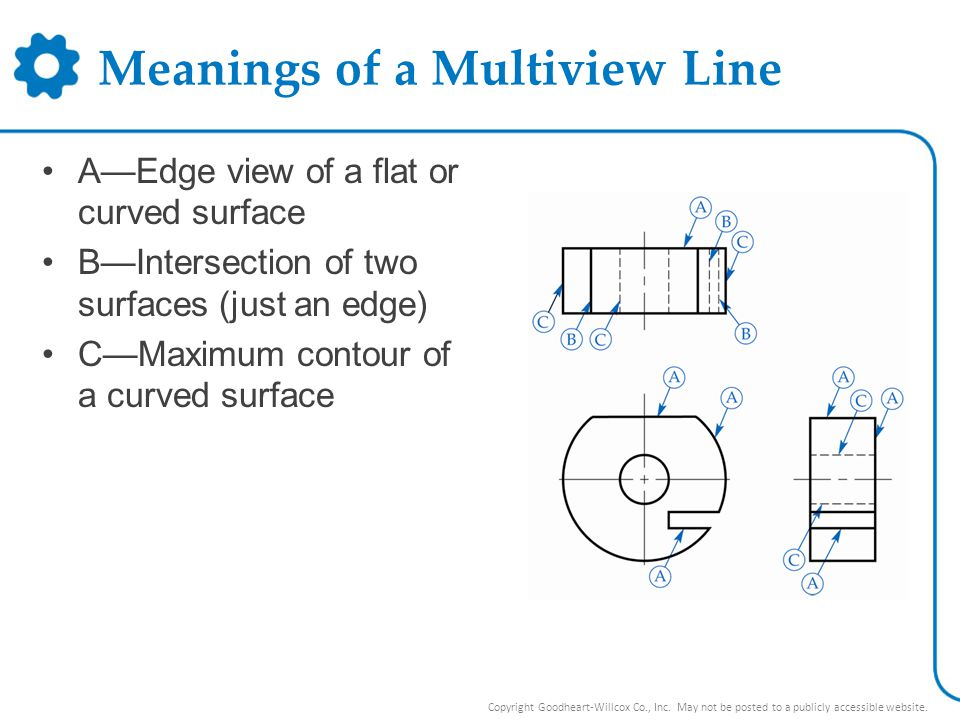 Meanings of a Multiview Line