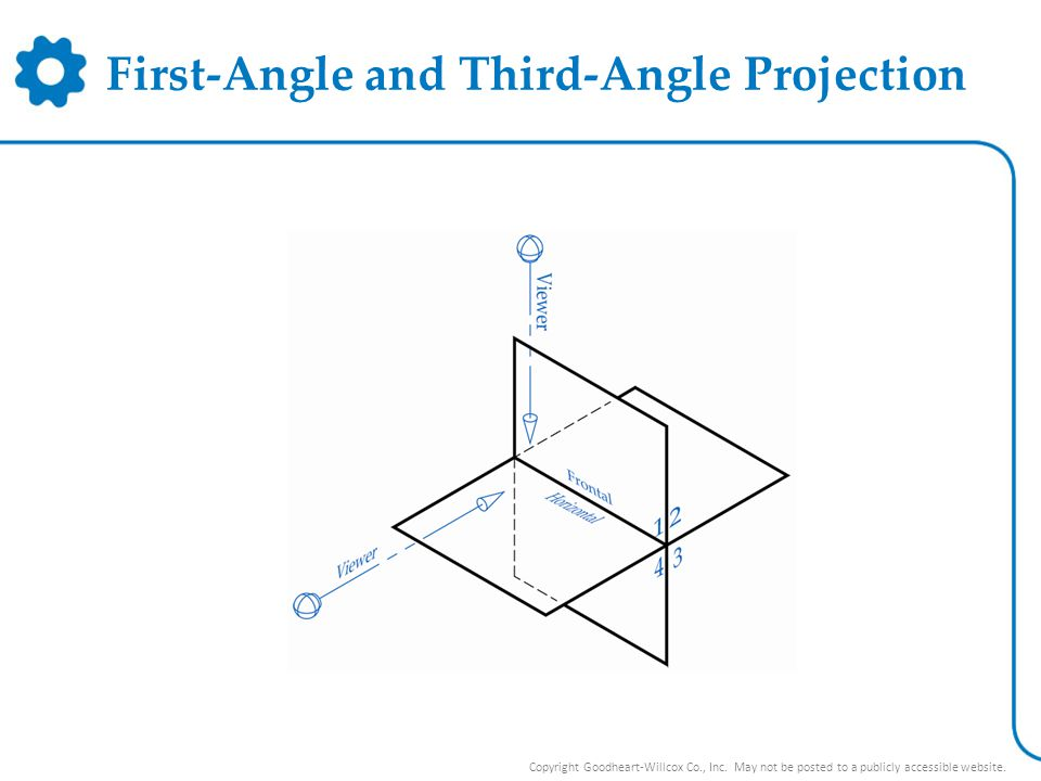 First-Angle and Third-Angle Projection