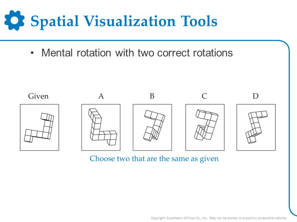 Spatial Visualization Tools