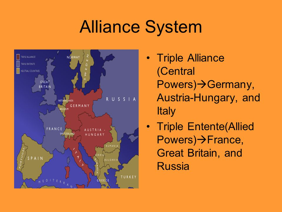 Alliance System Triple Alliance (Central Powers)Germany, Austria-Hungary, and Italy.