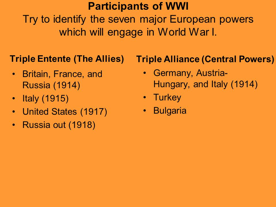 Participants of WWI Try to identify the seven major European powers which will engage in World War I.