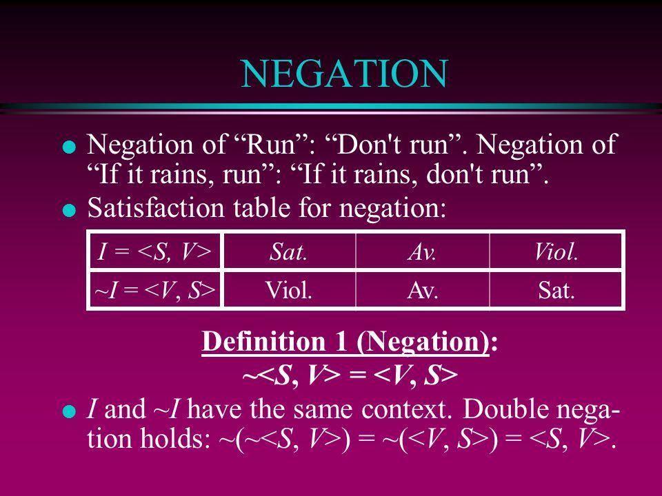 Definition 1 (Negation): ~<S, V> = <V, S>