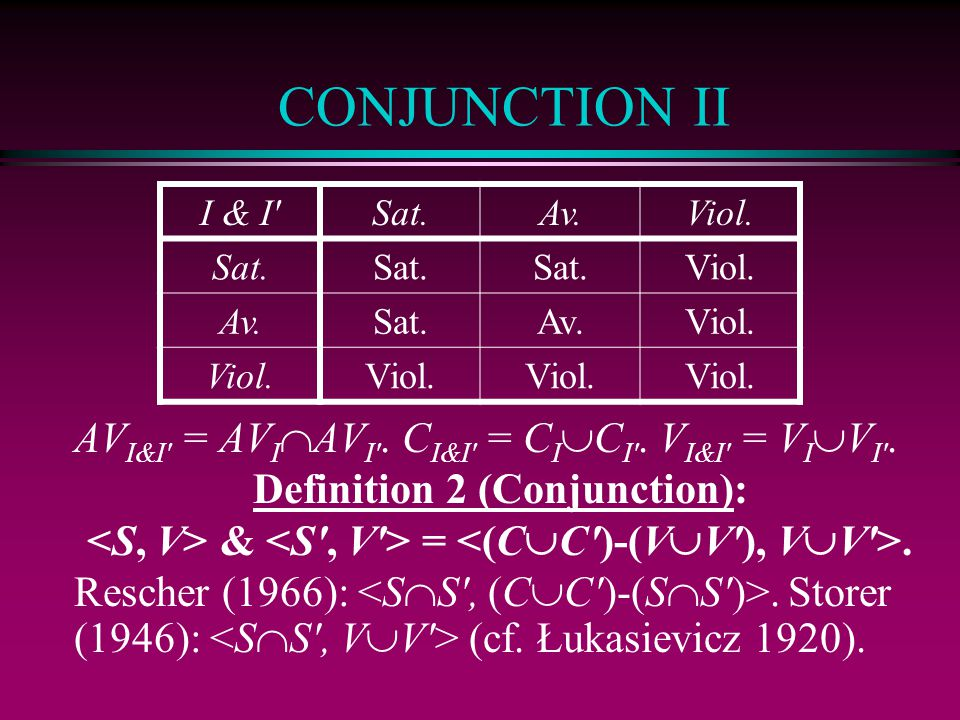 CONJUNCTION II AVI&I = AVIAVI . CI&I = CICI . VI&I = VIVI .