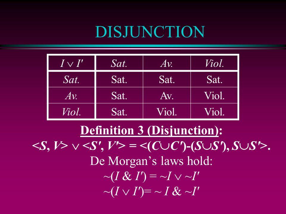 DISJUNCTION Definition 3 (Disjunction):