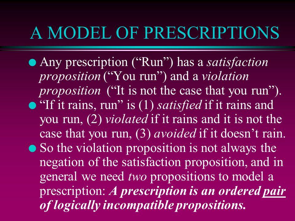 A MODEL OF PRESCRIPTIONS