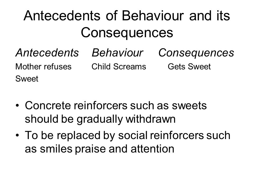Antecedents of Behaviour and its Consequences