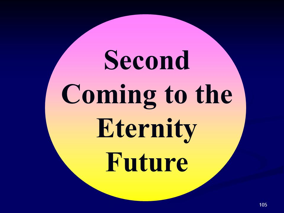 Second Coming to the Eternity Future