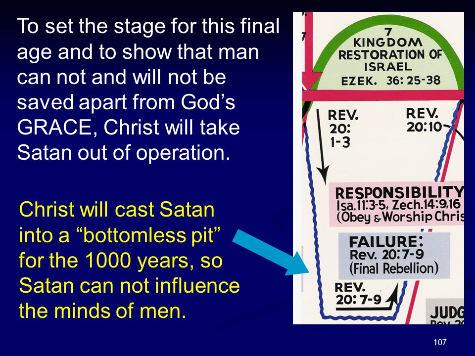 To set the stage for this final age and to show that man can not and will not be saved apart from God's GRACE, Christ will take Satan out of operation.