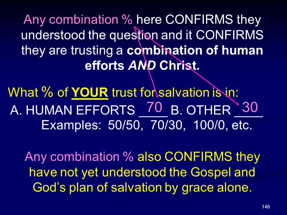 Any combination % here CONFIRMS they understood the question and it CONFIRMS they are trusting a combination of human efforts AND Christ.