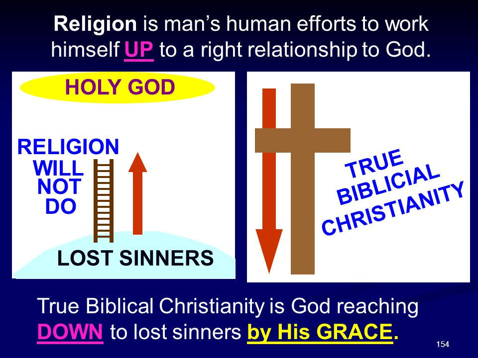 Religion is man's human efforts to work himself UP to a right relationship to God.