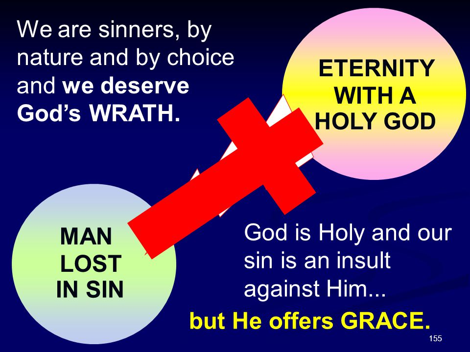 ETERNITY HOLY GOD. WITH A. We are sinners, by nature and by choice and we deserve God's WRATH. WRATH.