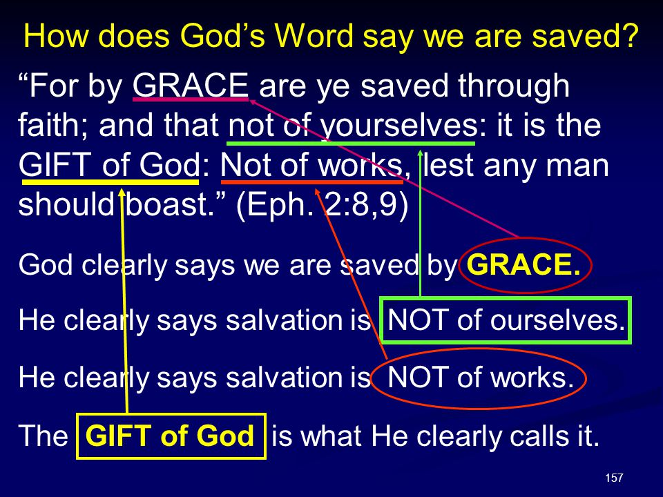 How does God's Word say we are saved