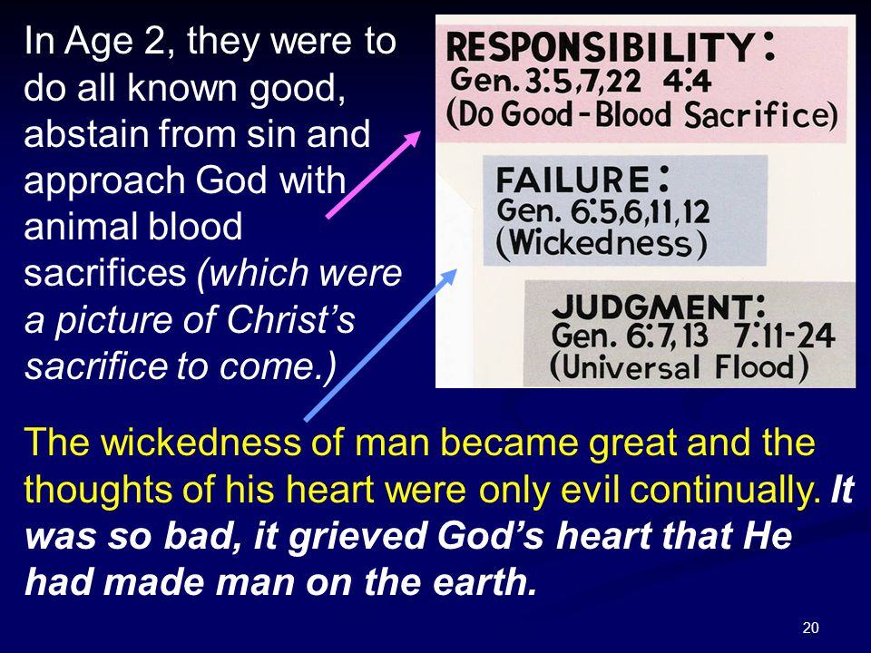 In Age 2, they were to do all known good, abstain from sin and approach God with animal blood sacrifices (which were a picture of Christ's sacrifice to come.)