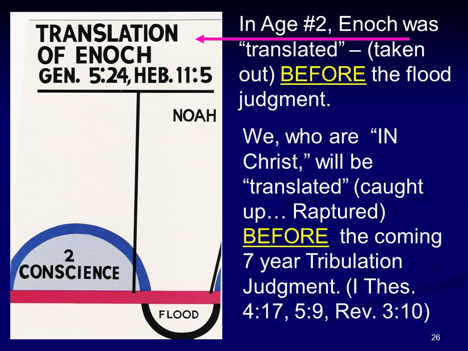 In Age #2, Enoch was translated – (taken out) BEFORE the flood judgment.