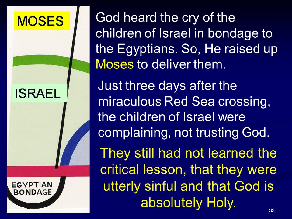 God heard the cry of the children of Israel in bondage to the Egyptians. So, He raised up Moses to deliver them.